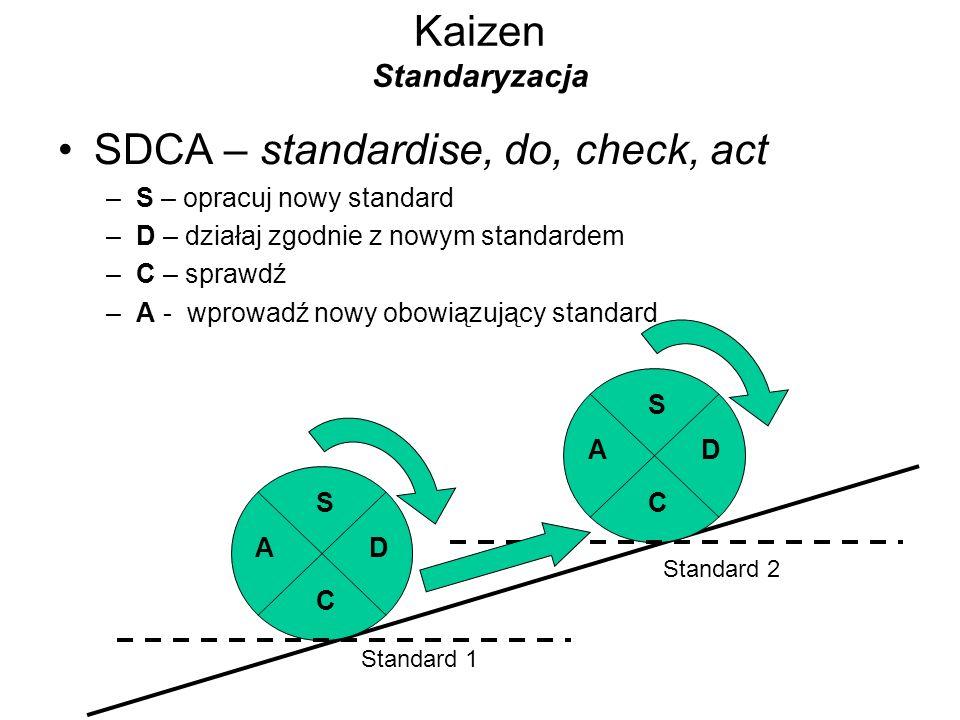 Kaizen Standaryzacja SDCA – standardise, do, check, act –S – opracuj nowy standard –D – działaj zgodnie z nowym standardem –C – sprawdź –A - wprowadź