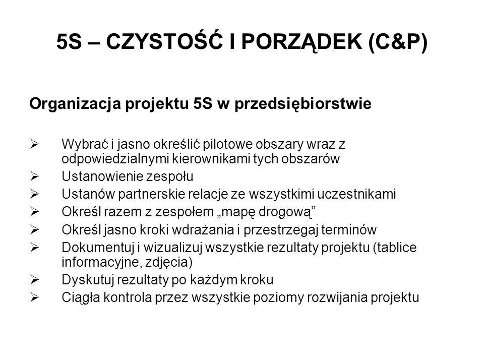 5S – CZYSTOŚĆ I PORZĄDEK (C&P) Organizacja projektu 5S w przedsiębiorstwie Wybrać i jasno określić pilotowe obszary wraz z odpowiedzialnymi kierownika