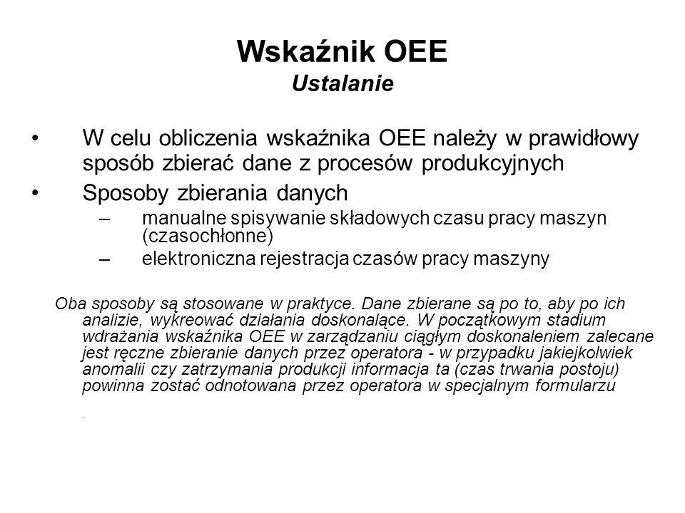W celu obliczenia wskaźnika OEE należy w prawidłowy sposób zbierać dane z procesów produkcyjnych Sposoby zbierania danych –manualne spisywanie składow
