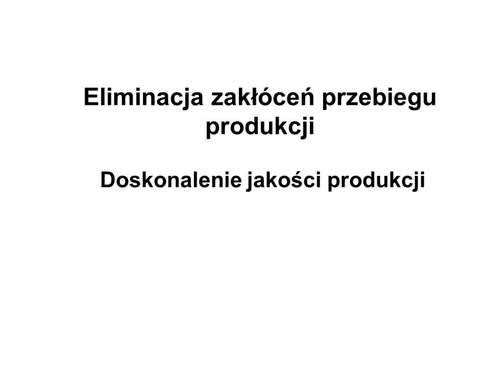 Eliminacja zakłóceń przebiegu produkcji Doskonalenie jakości produkcji