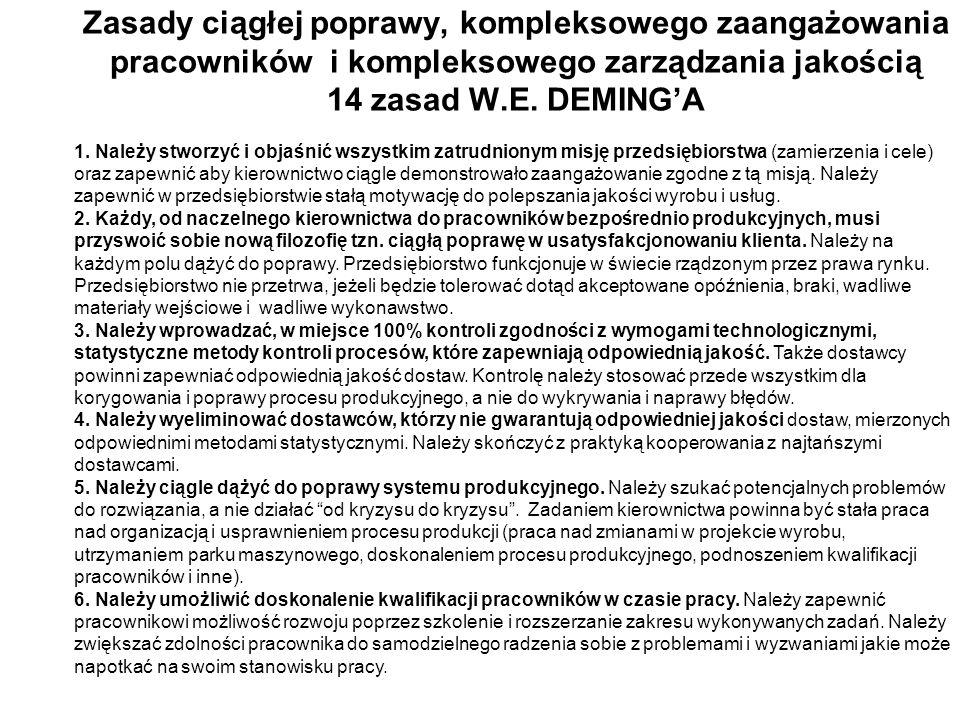 Zasady ciągłej poprawy, kompleksowego zaangażowania pracowników i kompleksowego zarządzania jakością 14 zasad W.E. DEMINGA 1. Należy stworzyć i objaśn