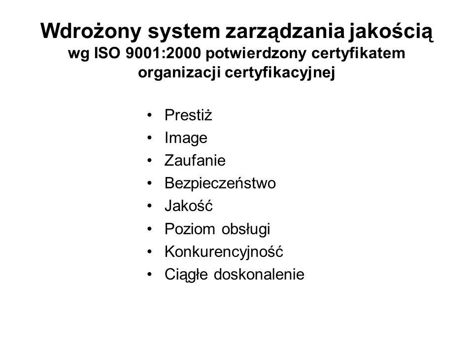 Wdrożony system zarządzania jakością wg ISO 9001:2000 potwierdzony certyfikatem organizacji certyfikacyjnej Prestiż Image Zaufanie Bezpieczeństwo Jako