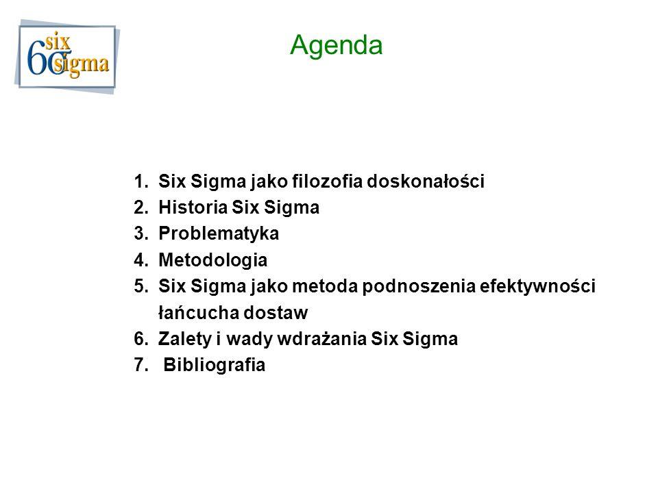 Agenda 1.Six Sigma jako filozofia doskonałości 2.Historia Six Sigma 3.Problematyka 4.Metodologia 5.Six Sigma jako metoda podnoszenia efektywności łańc