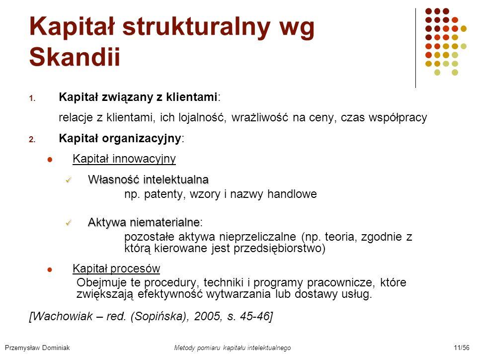 Kapitał strukturalny wg Skandii 1. Kapitał związany z klientami: relacje z klientami, ich lojalność, wrażliwość na ceny, czas współpracy 2. Kapitał or