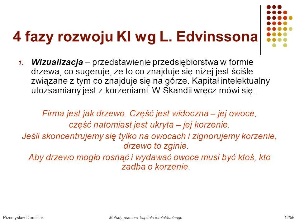 4 fazy rozwoju KI wg L. Edvinssona 1. Wizualizacja – przedstawienie przedsiębiorstwa w formie drzewa, co sugeruje, że to co znajduje się niżej jest śc