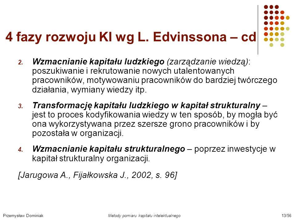 4 fazy rozwoju KI wg L. Edvinssona – cd 2. Wzmacnianie kapitału ludzkiego (zarządzanie wiedzą): poszukiwanie i rekrutowanie nowych utalentowanych prac