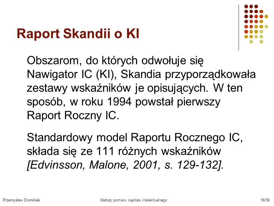 Raport Skandii o KI Obszarom, do których odwołuje się Nawigator IC (KI), Skandia przyporządkowała zestawy wskaźników je opisujących. W ten sposób, w r