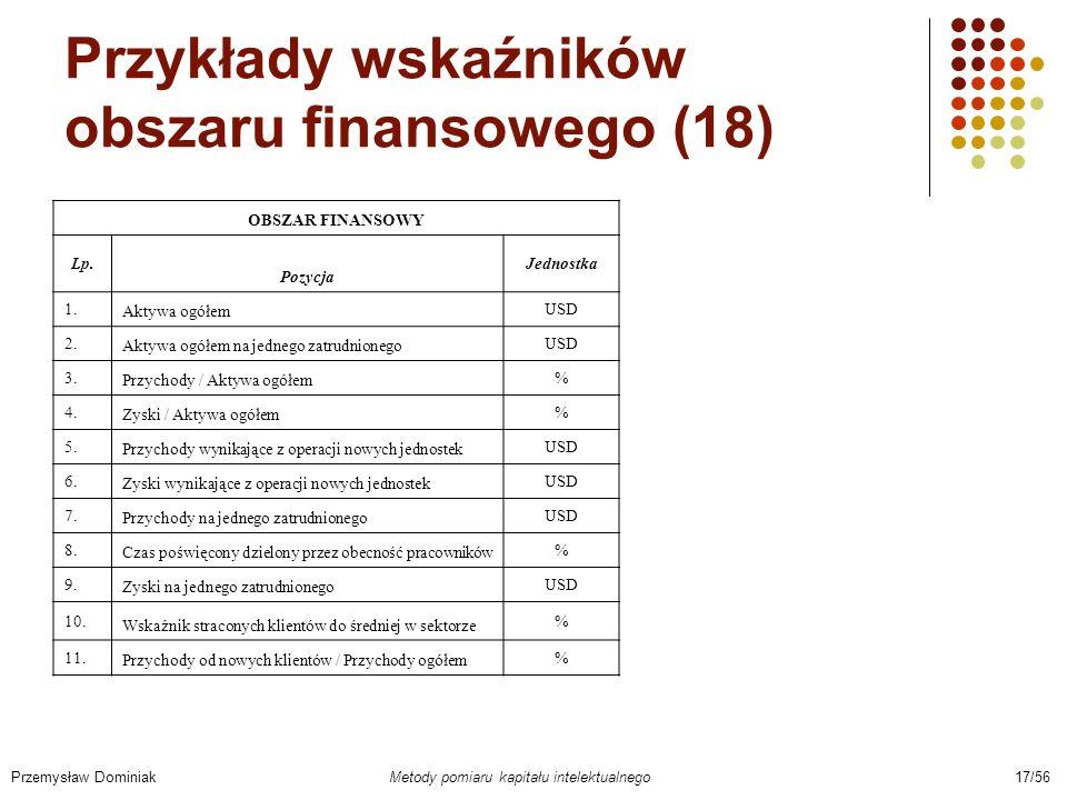 Przykłady wskaźników obszaru finansowego (18) Przemysław Dominiak Metody pomiaru kapitału intelektualnego 17/56 OBSZAR FINANSOWY Lp. Pozycja Jednostka