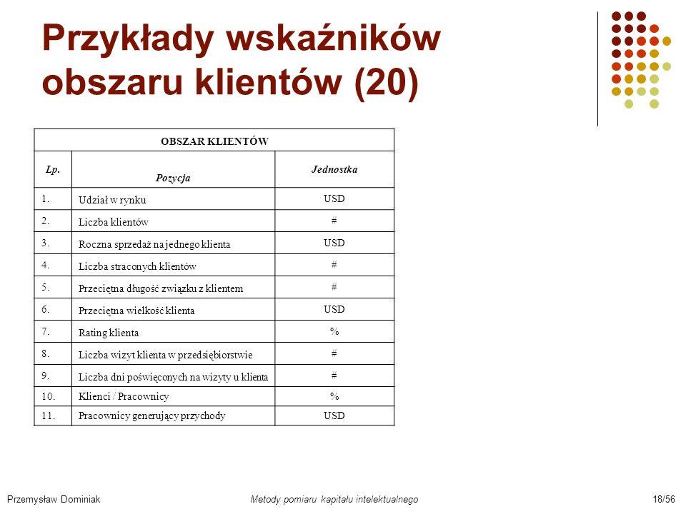 Przykłady wskaźników obszaru klientów (20) Przemysław Dominiak Metody pomiaru kapitału intelektualnego 18/56 OBSZAR KLIENTÓW Lp. Pozycja Jednostka 1.