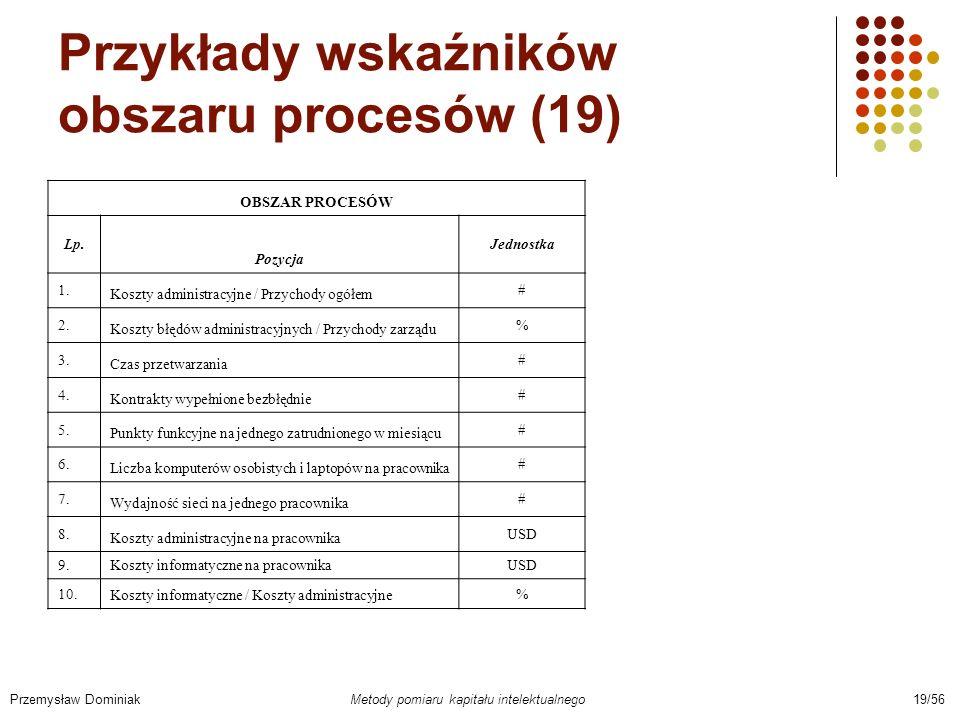 Przykłady wskaźników obszaru procesów (19) Przemysław Dominiak Metody pomiaru kapitału intelektualnego 19/56 OBSZAR PROCESÓW Lp. Pozycja Jednostka 1.