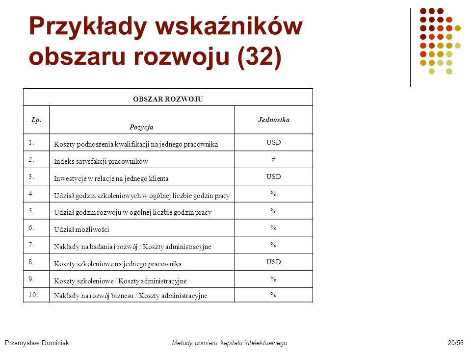 Przykłady wskaźników obszaru rozwoju (32) Przemysław Dominiak Metody pomiaru kapitału intelektualnego 20/56 OBSZAR ROZWOJU Lp. Pozycja Jednostka 1. Ko
