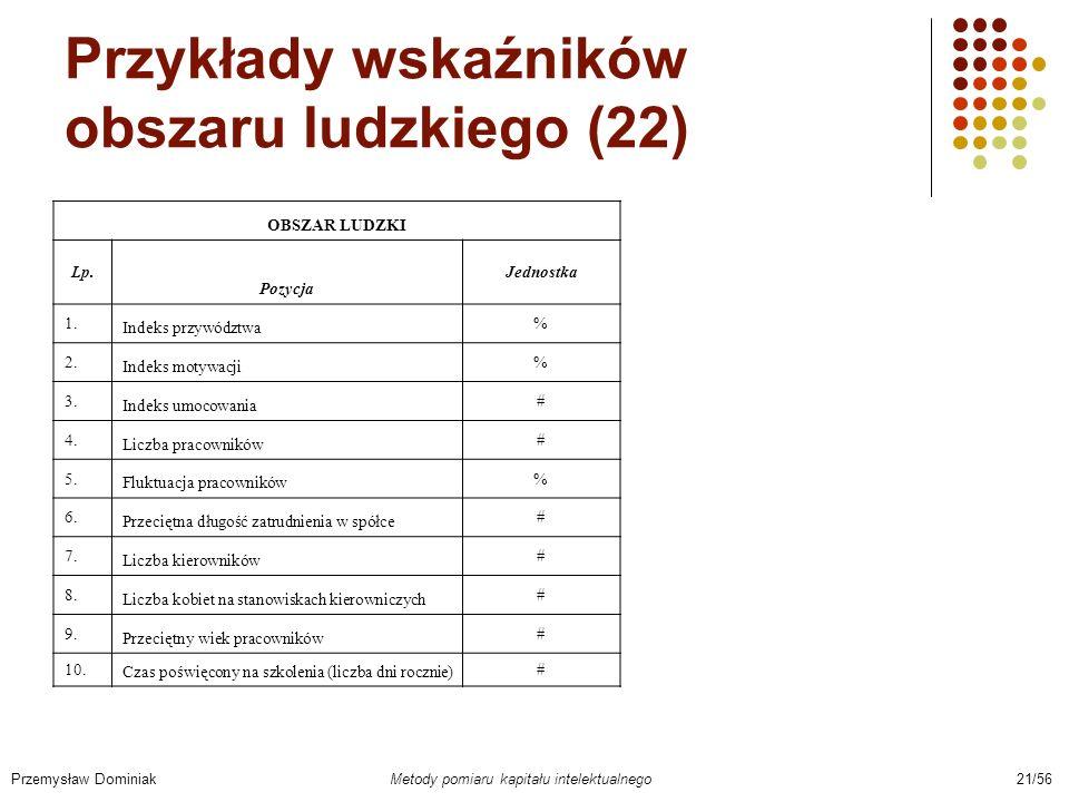 Przykłady wskaźników obszaru ludzkiego (22) Przemysław Dominiak Metody pomiaru kapitału intelektualnego 21/56 OBSZAR LUDZKI Lp. Pozycja Jednostka 1. I