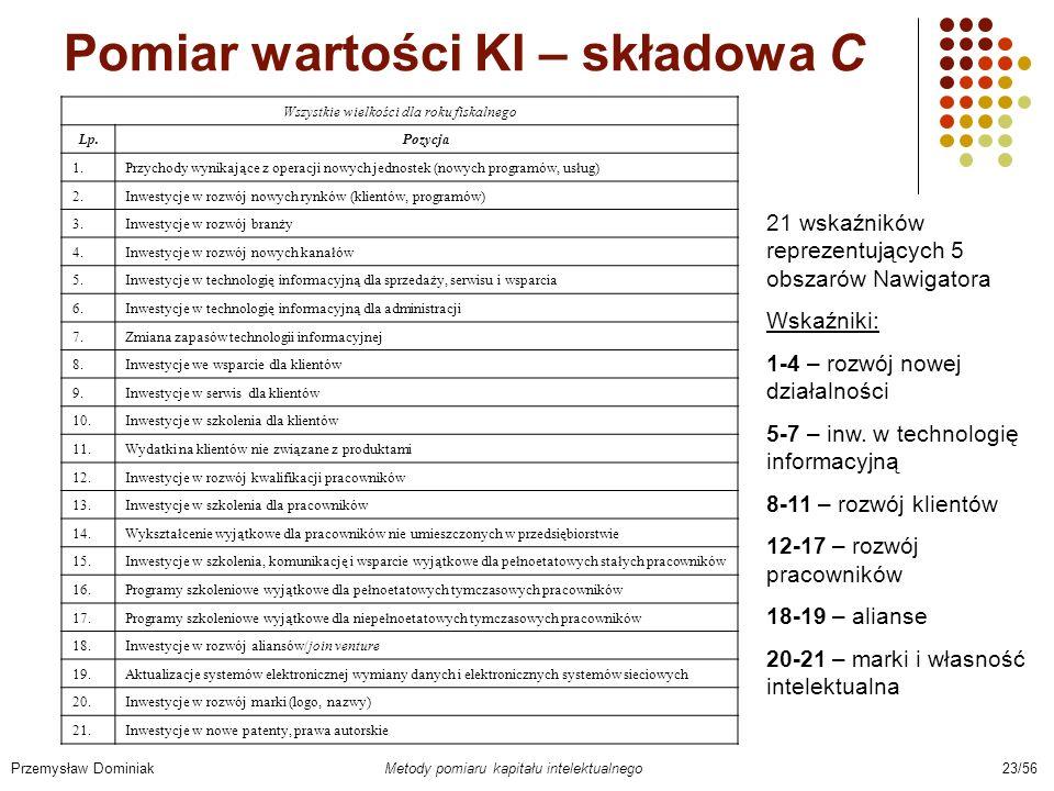 Pomiar wartości KI – składowa C Przemysław Dominiak Metody pomiaru kapitału intelektualnego 23/56 Wszystkie wielkości dla roku fiskalnego Lp. Pozycja