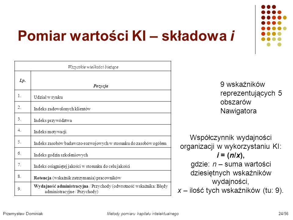 Pomiar wartości KI – składowa i Przemysław Dominiak Metody pomiaru kapitału intelektualnego 24/56 Wszystkie wielkości bieżące Lp. Pozycja 1. Udział w