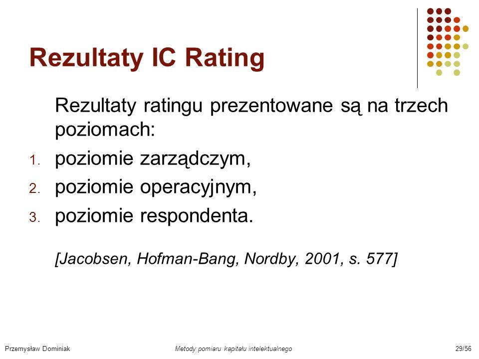 Rezultaty IC Rating Rezultaty ratingu prezentowane są na trzech poziomach: 1. poziomie zarządczym, 2. poziomie operacyjnym, 3. poziomie respondenta. [