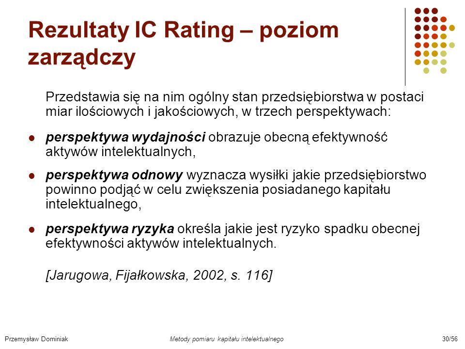 Rezultaty IC Rating – poziom zarządczy Przedstawia się na nim ogólny stan przedsiębiorstwa w postaci miar ilościowych i jakościowych, w trzech perspek