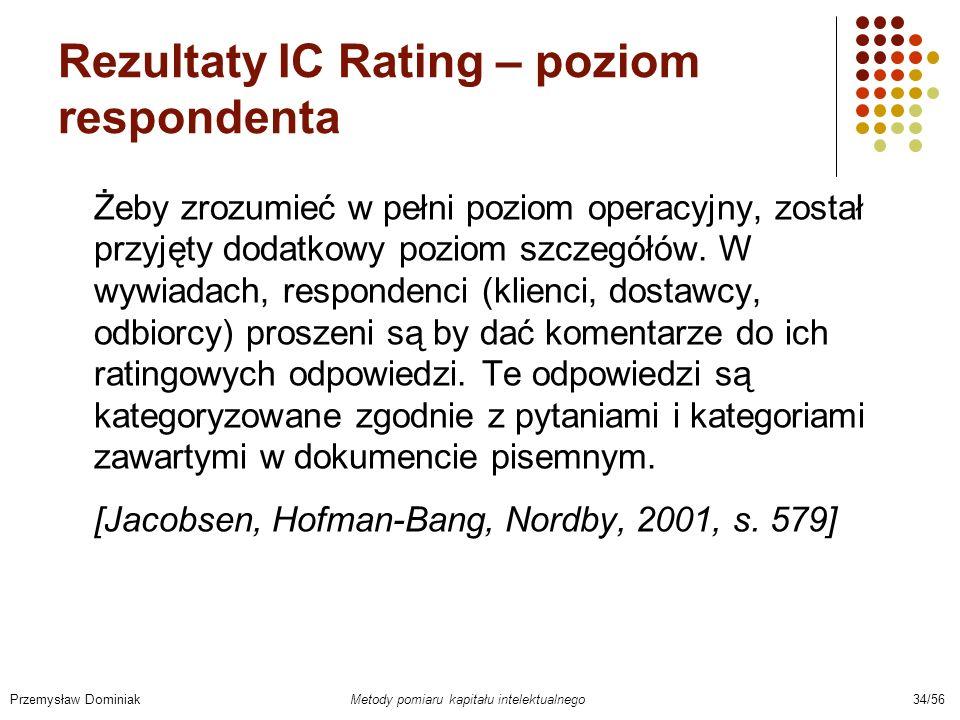 Rezultaty IC Rating – poziom respondenta Żeby zrozumieć w pełni poziom operacyjny, został przyjęty dodatkowy poziom szczegółów. W wywiadach, responden