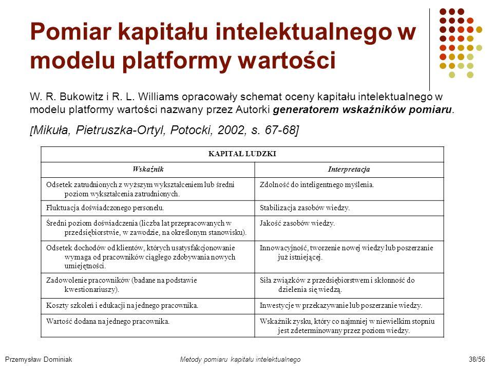 Pomiar kapitału intelektualnego w modelu platformy wartości Przemysław Dominiak Metody pomiaru kapitału intelektualnego 38/56 KAPITAŁ LUDZKI WskaźnikI