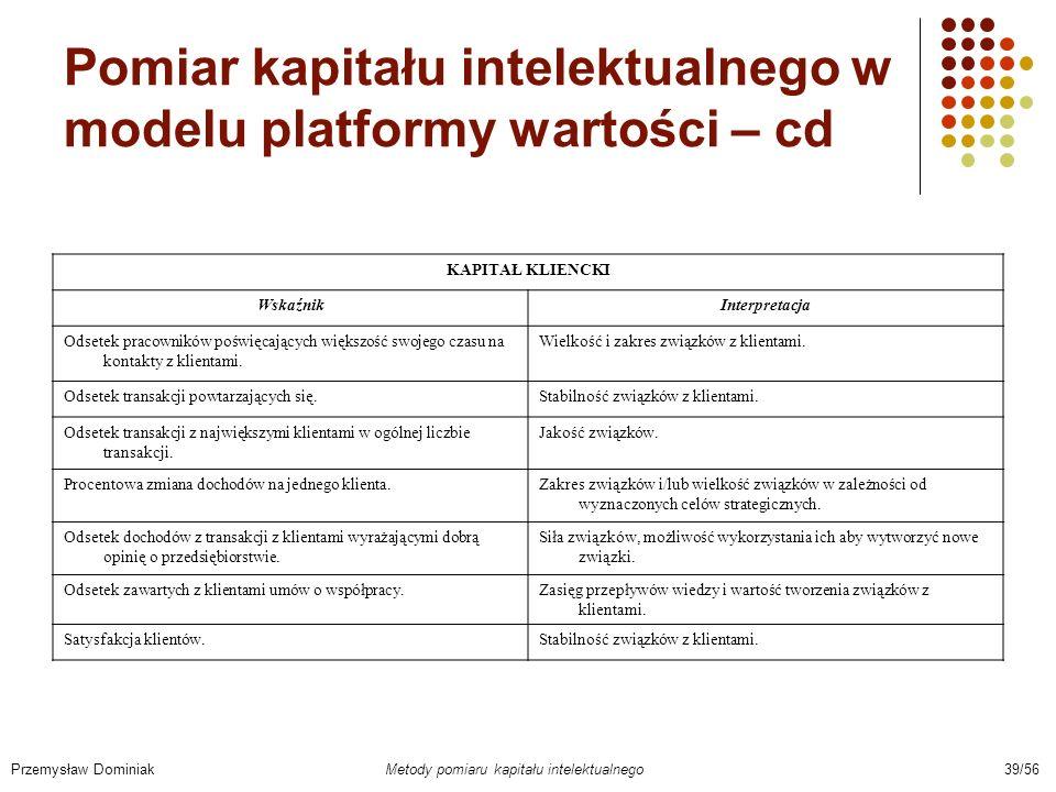 Pomiar kapitału intelektualnego w modelu platformy wartości – cd Przemysław Dominiak Metody pomiaru kapitału intelektualnego 39/56 KAPITAŁ KLIENCKI Ws