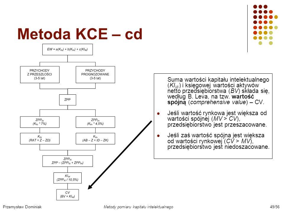 Metoda KCE – cd Suma wartości kapitału intelektualnego (KI W ) i księgowej wartości aktywów netto przedsiębiorstwa (BV) składa się, według B. Leva, na
