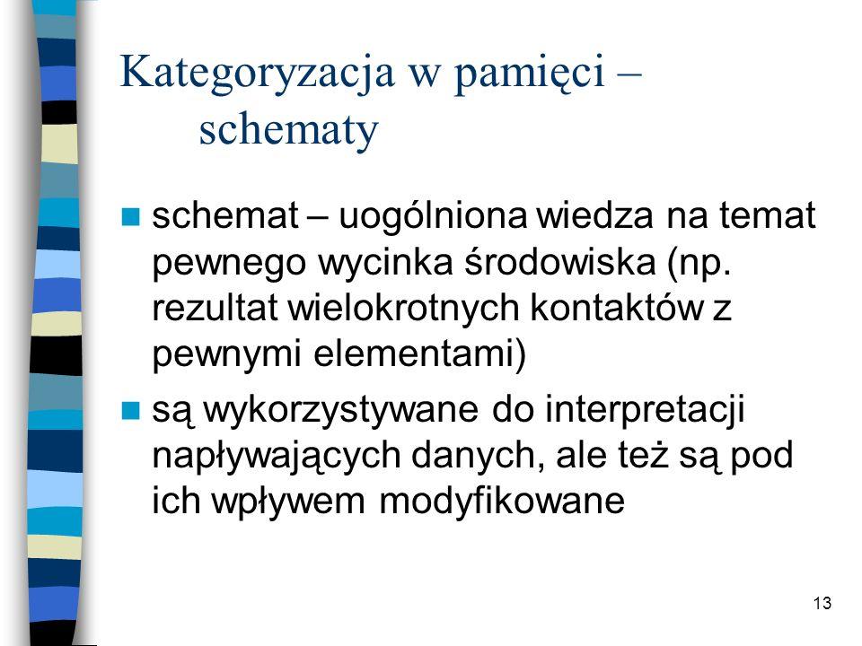 13 Kategoryzacja w pamięci – schematy schemat – uogólniona wiedza na temat pewnego wycinka środowiska (np. rezultat wielokrotnych kontaktów z pewnymi