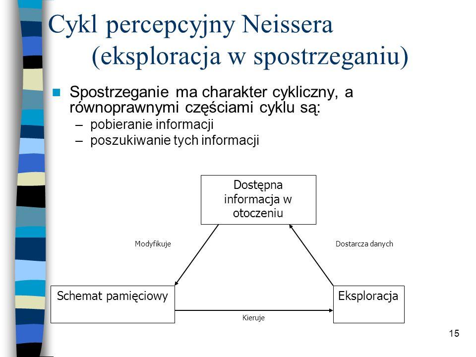 15 Cykl percepcyjny Neissera (eksploracja w spostrzeganiu) Spostrzeganie ma charakter cykliczny, a równoprawnymi częściami cyklu są: –pobieranie infor