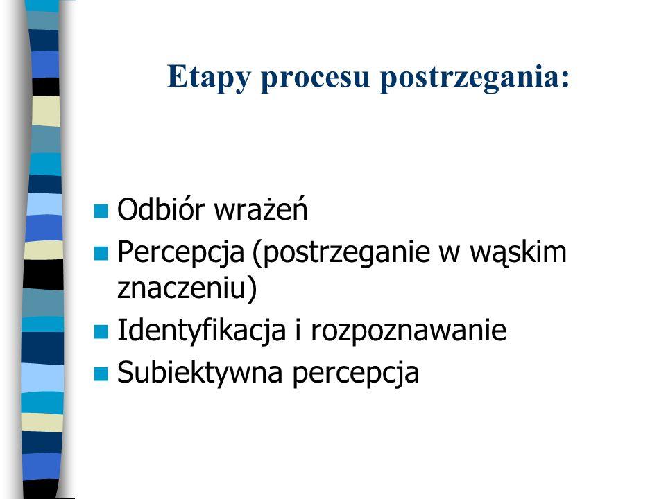 Etapy procesu postrzegania: Odbiór wrażeń Percepcja (postrzeganie w wąskim znaczeniu) Identyfikacja i rozpoznawanie Subiektywna percepcja