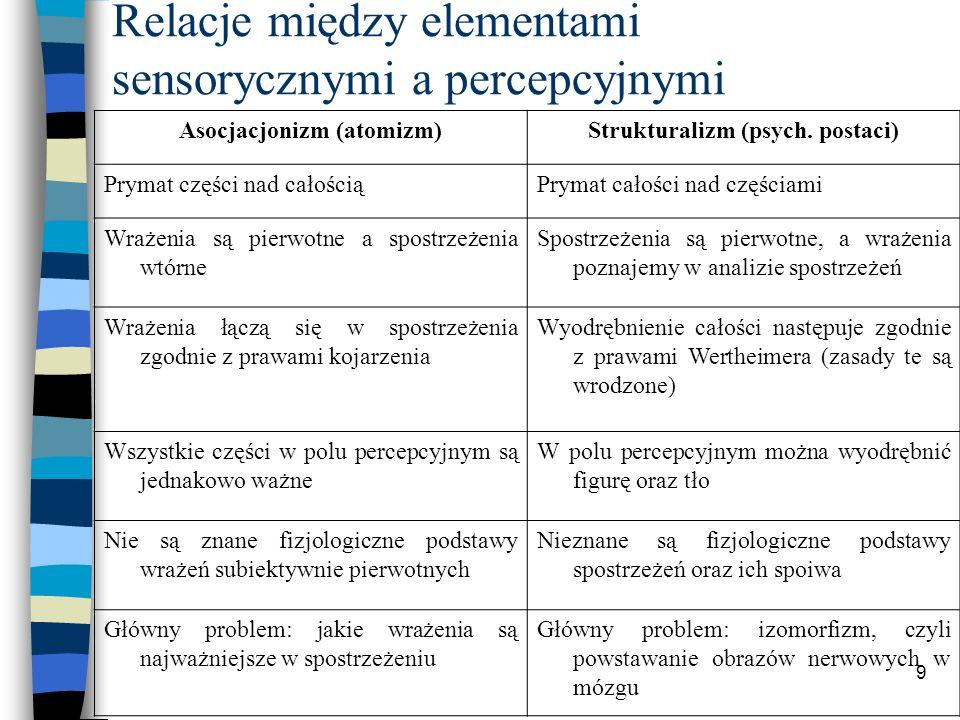 9 Relacje między elementami sensorycznymi a percepcyjnymi Asocjacjonizm (atomizm)Strukturalizm (psych. postaci) Prymat części nad całościąPrymat całoś