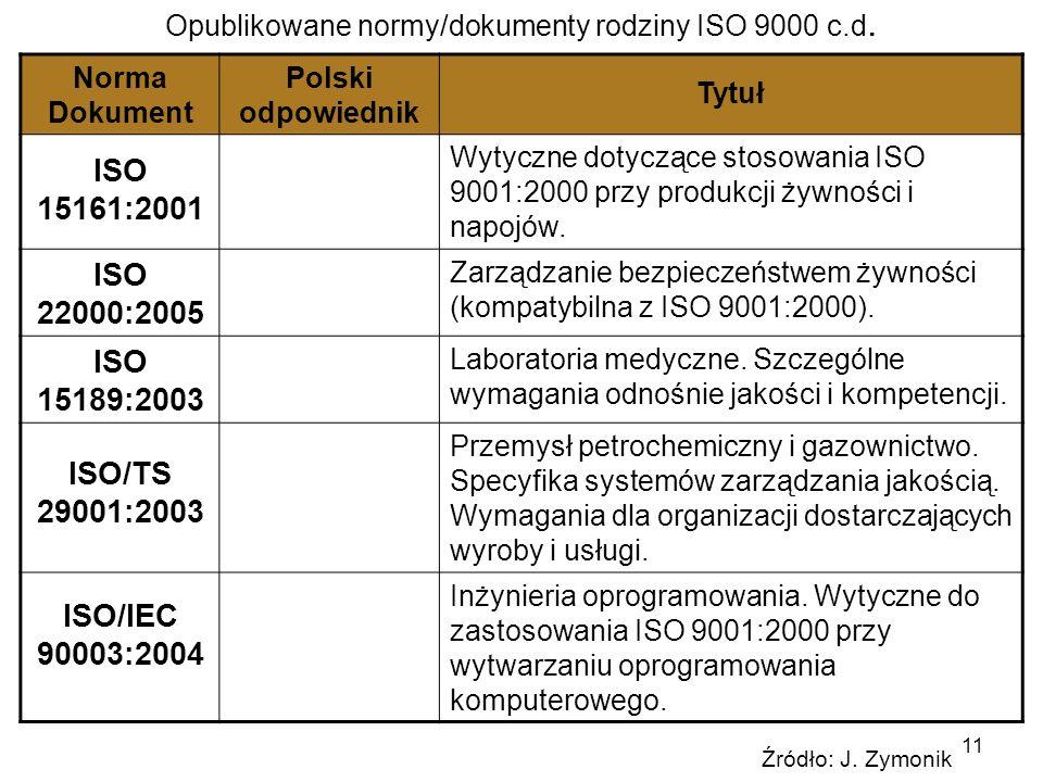 11 Norma Dokument Polski odpowiednik Tytuł ISO 15161:2001 Wytyczne dotyczące stosowania ISO 9001:2000 przy produkcji żywności i napojów. ISO 22000:200