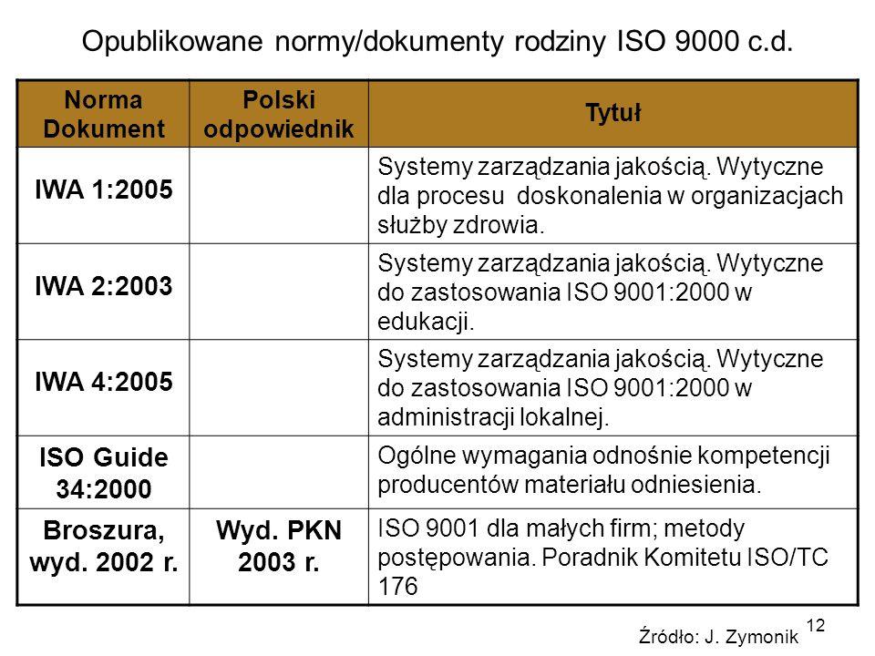 12 Norma Dokument Polski odpowiednik Tytuł IWA 1:2005 Systemy zarządzania jakością. Wytyczne dla procesu doskonalenia w organizacjach służby zdrowia.