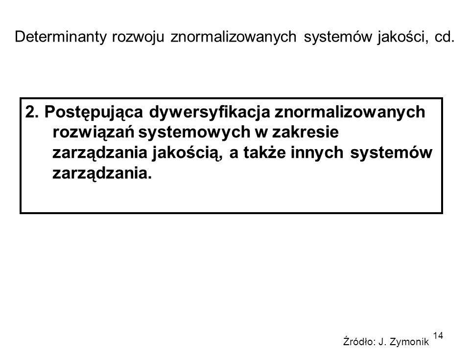 14 2. Postępująca dywersyfikacja znormalizowanych rozwiązań systemowych w zakresie zarządzania jakością, a także innych systemów zarządzania. Determin