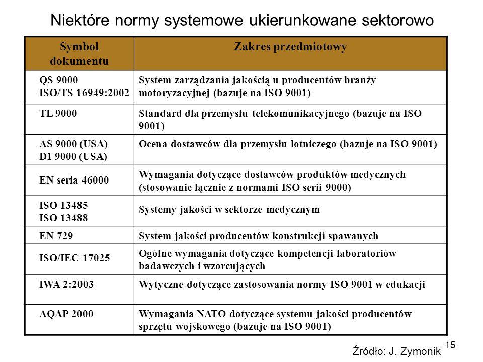 15 Niektóre normy systemowe ukierunkowane sektorowo Symbol dokumentu Zakres przedmiotowy QS 9000 ISO/TS 16949:2002 System zarządzania jakością u produ
