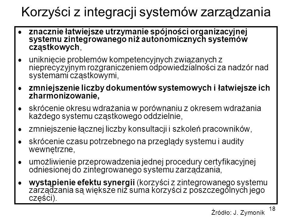 18 Korzyści z integracji systemów zarządzania znacznie łatwiejsze utrzymanie spójności organizacyjnej systemu zintegrowanego niż autonomicznych system