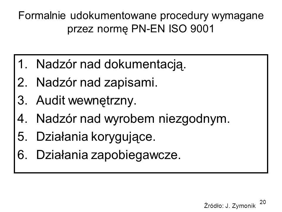 20 Formalnie udokumentowane procedury wymagane przez normę PN-EN ISO 9001 1.Nadzór nad dokumentacją. 2.Nadzór nad zapisami. 3.Audit wewnętrzny. 4.Nadz