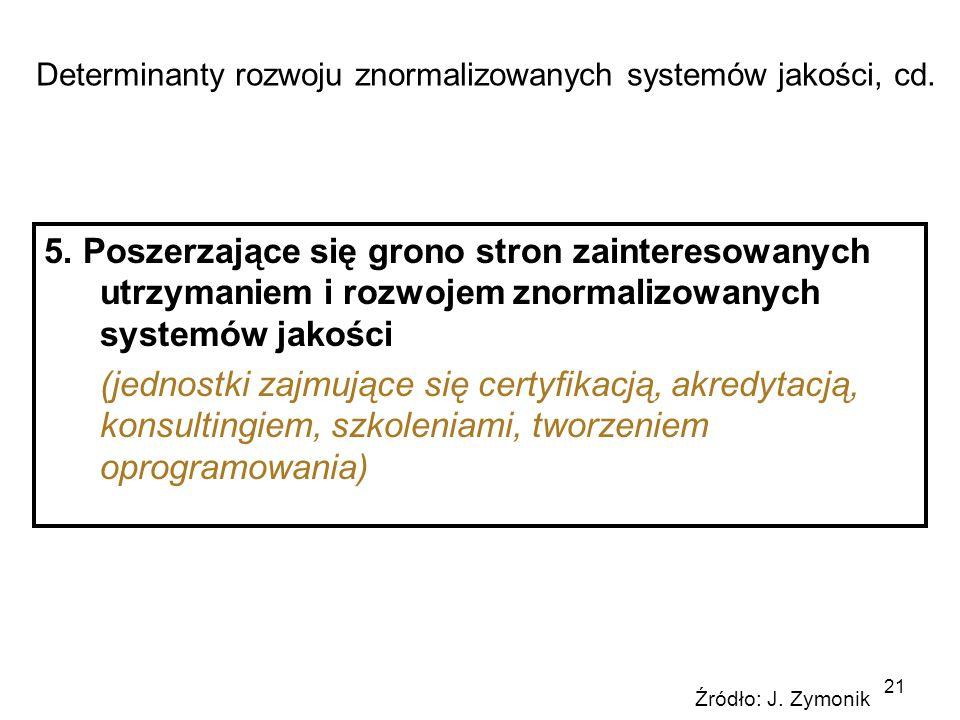 21 5. Poszerzające się grono stron zainteresowanych utrzymaniem i rozwojem znormalizowanych systemów jakości (jednostki zajmujące się certyfikacją, ak
