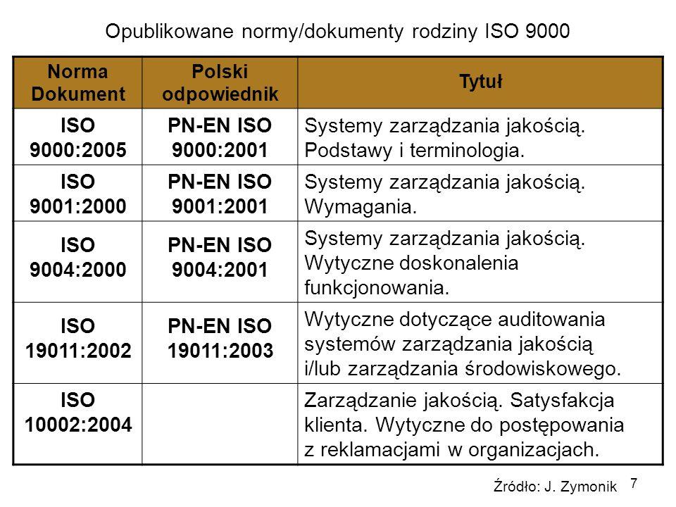 7 Norma Dokument Polski odpowiednik Tytuł ISO 9000:2005 PN-EN ISO 9000:2001 Systemy zarządzania jakością. Podstawy i terminologia. ISO 9001:2000 PN-EN