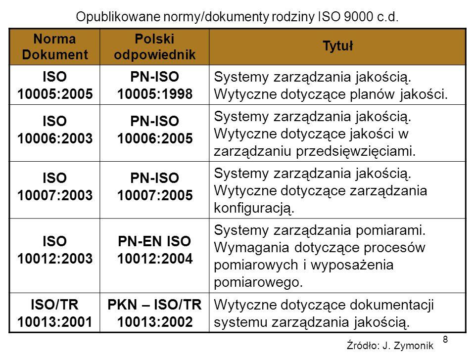 8 Norma Dokument Polski odpowiednik Tytuł ISO 10005:2005 PN-ISO 10005:1998 Systemy zarządzania jakością. Wytyczne dotyczące planów jakości. ISO 10006:
