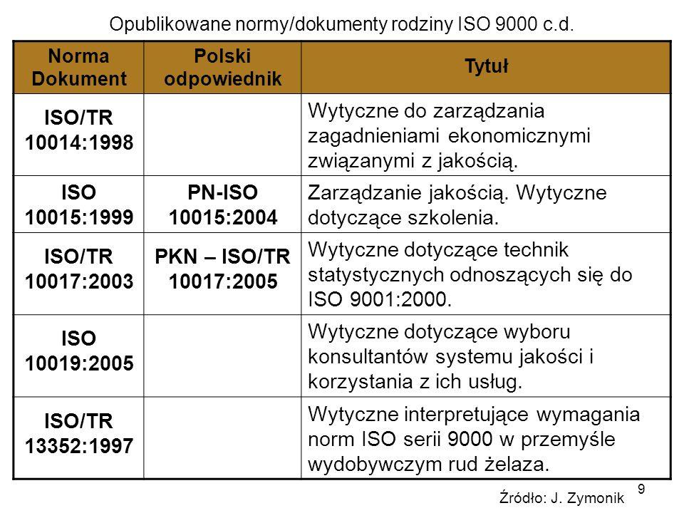 9 Norma Dokument Polski odpowiednik Tytuł ISO/TR 10014:1998 Wytyczne do zarządzania zagadnieniami ekonomicznymi związanymi z jakością. ISO 10015:1999