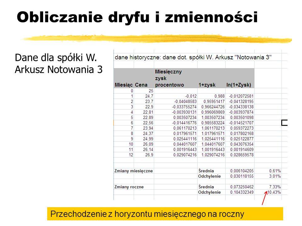 Obliczanie dryfu i zmienności Dane dla spółki W. Arkusz Notowania 3 Przechodzenie z horyzontu miesięcznego na roczny