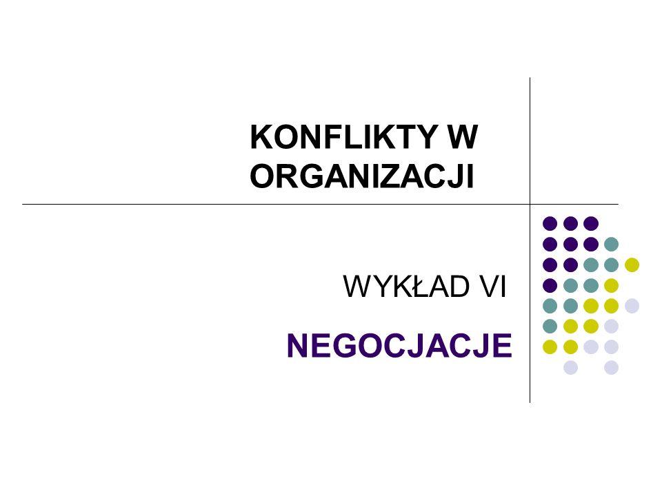 Etapy negocjacji 1.Przygotowanie 2. Budowanie strategii 3.