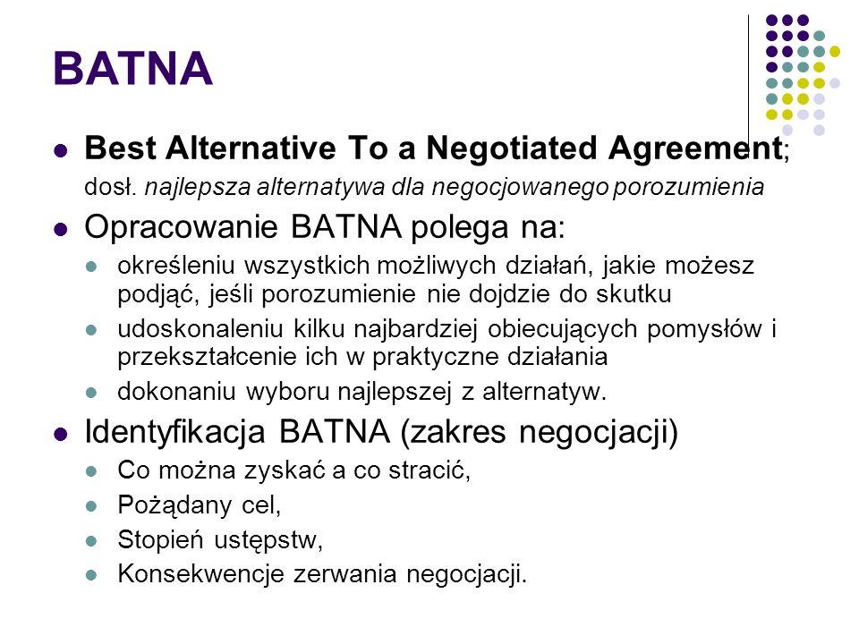 BATNA Brak opracowania BATNA powoduje następujące konsekwencje w trakcie negocjacji: zbyt optymistyczne podejście odnośnie posiadanych alternatyw; przecenianie wartości tych alternatyw; zbytnie zaangażowanie w osiągnięcie porozumienia; niechęć do tworzenia i analizy różnorodnych opcji negocjowanego porozumienia.