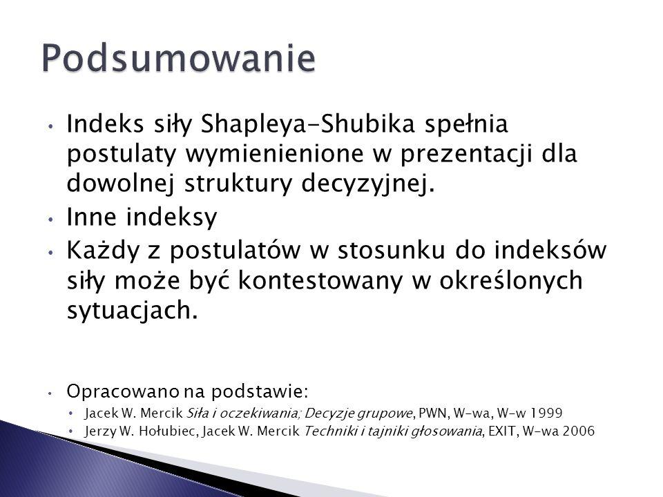 Indeks siły Shapleya-Shubika spełnia postulaty wymienienione w prezentacji dla dowolnej struktury decyzyjnej.