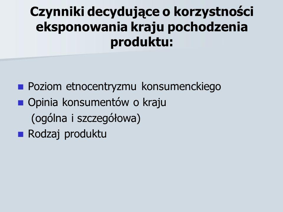 Czynniki decydujące o korzystności eksponowania kraju pochodzenia produktu: Poziom etnocentryzmu konsumenckiego Opinia konsumentów o kraju (ogólna i s