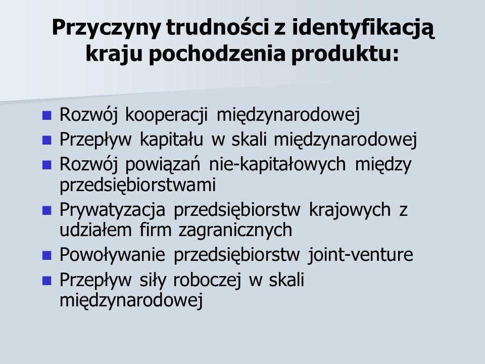 Przyczyny trudności z identyfikacją kraju pochodzenia produktu: Rozwój kooperacji międzynarodowej Przepływ kapitału w skali międzynarodowej Rozwój pow