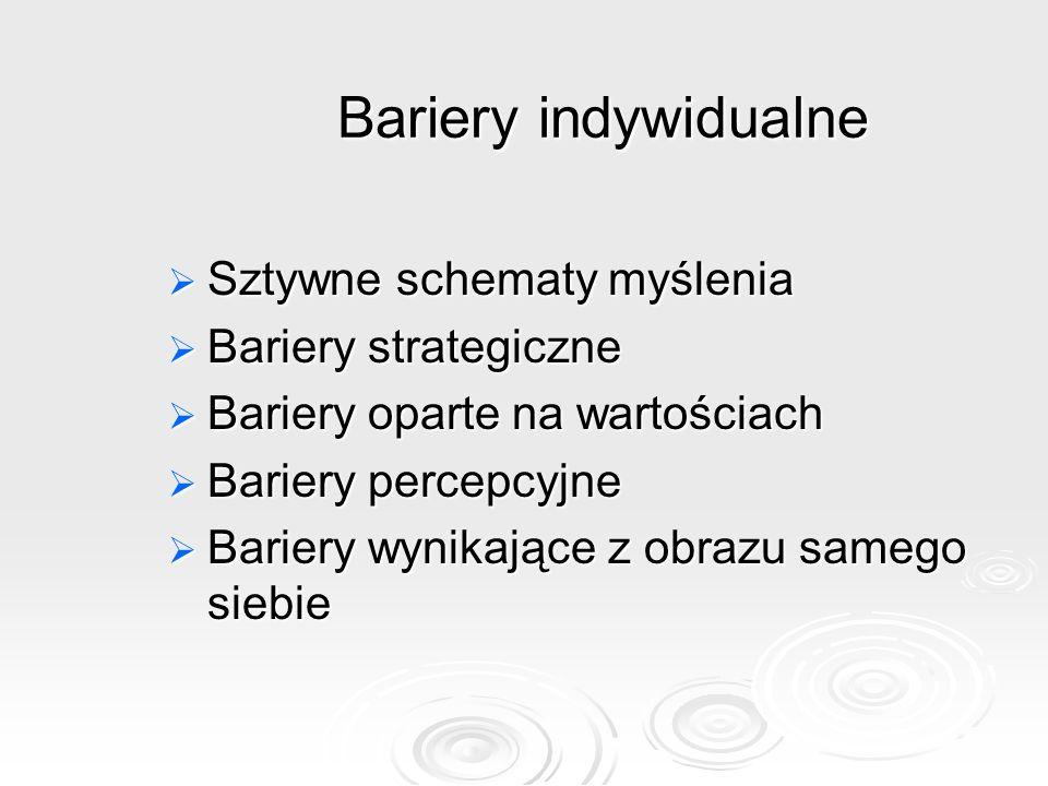 Bariery indywidualne Sztywne schematy myślenia Sztywne schematy myślenia Bariery strategiczne Bariery strategiczne Bariery oparte na wartościach Barie
