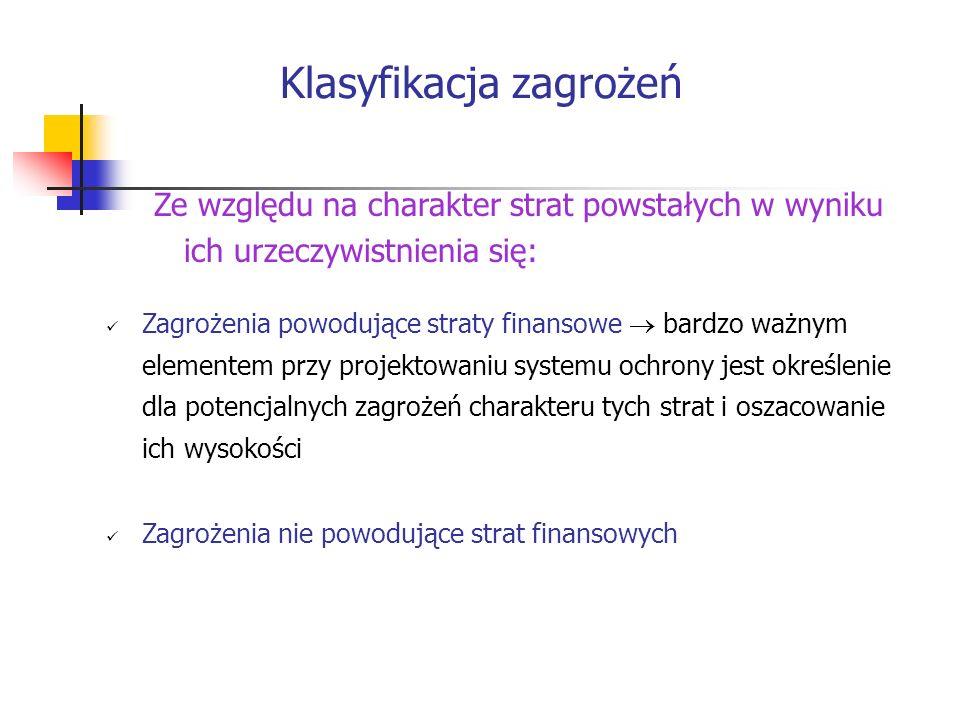 Ankieta - charakterystyka Firmy polskie i zagraniczne.