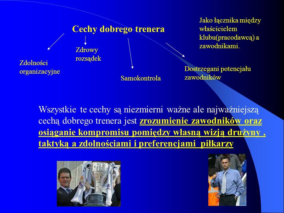 Cechy dobrego trenera Jako łącznika między właścicielem klubu(pracodawcą) a zawodnikami.