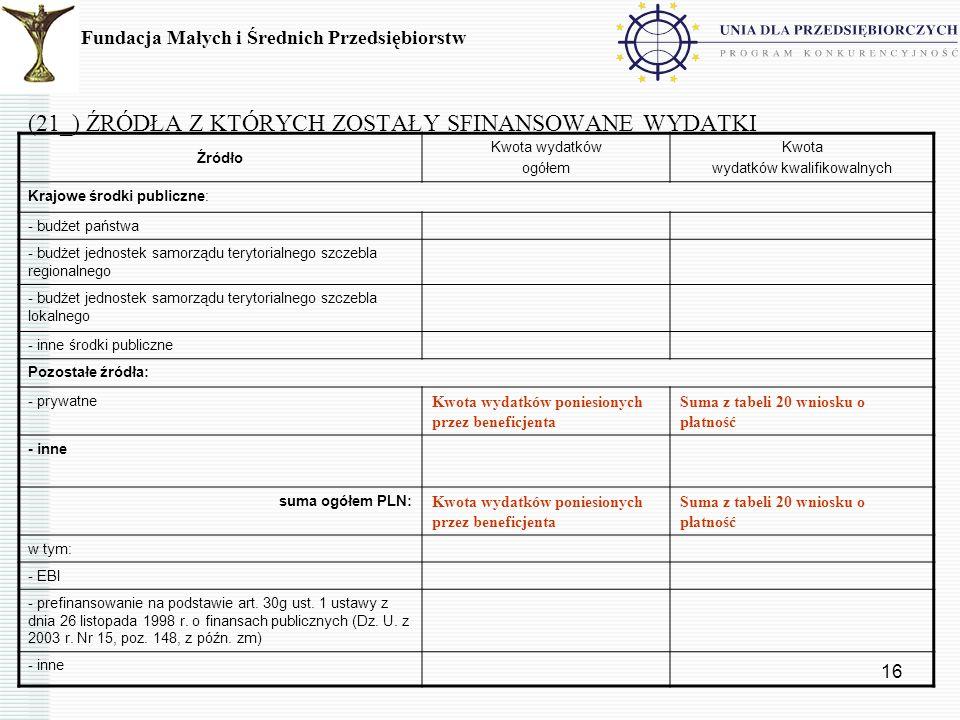 16 (21_) ŹRÓDŁA Z KTÓRYCH ZOSTAŁY SFINANSOWANE WYDATKI Fundacja Małych i Średnich Przedsiębiorstw Źródło Kwota wydatków ogółem Kwota wydatków kwalifik