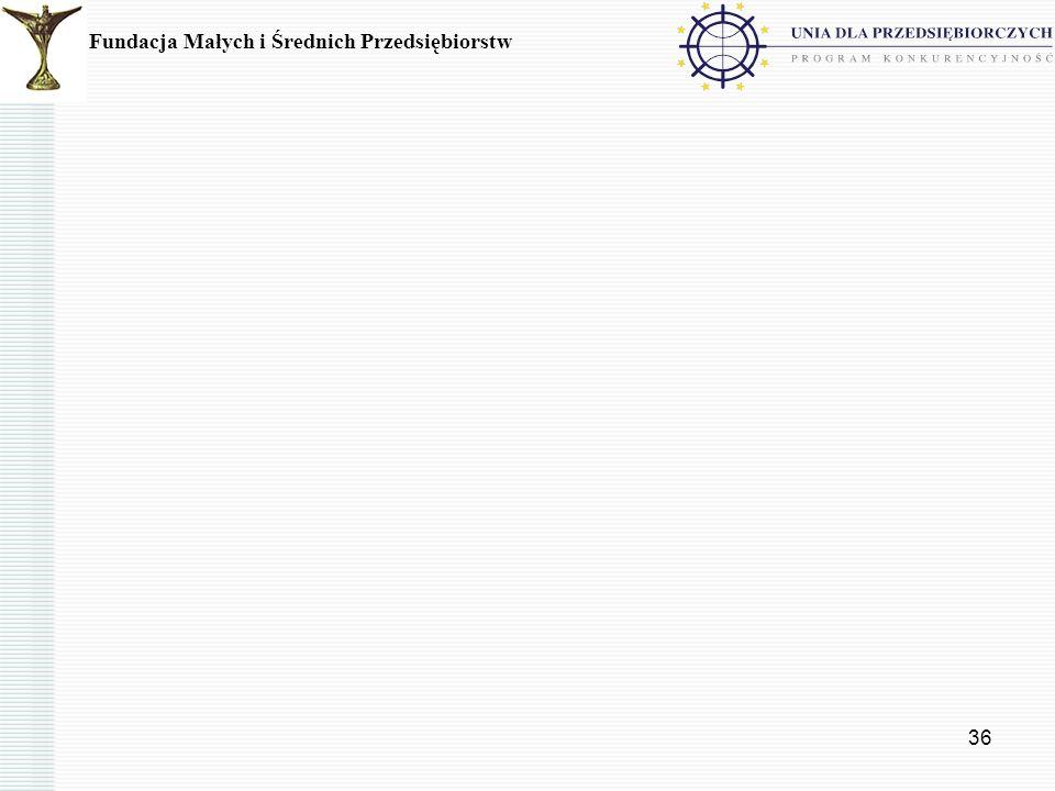 36 Fundacja Małych i Średnich Przedsiębiorstw