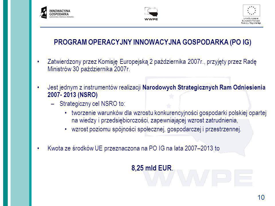 10 Unia Europejska Europejski Fundusz Rozwoju Regionalnego PROGRAM OPERACYJNY INNOWACYJNA GOSPODARKA (PO IG) Zatwierdzony przez Komisję Europejską 2 p